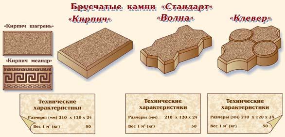 ава псков: